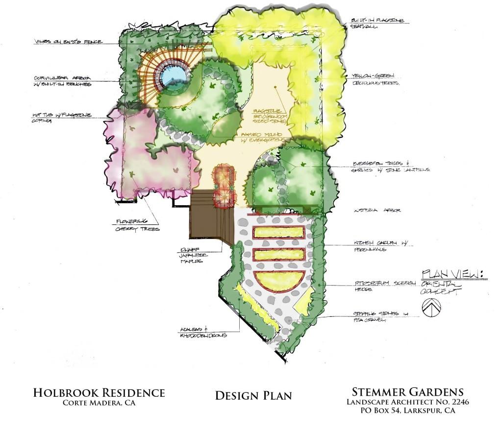 CDPC Landscape Architecture - Holbrook Residence